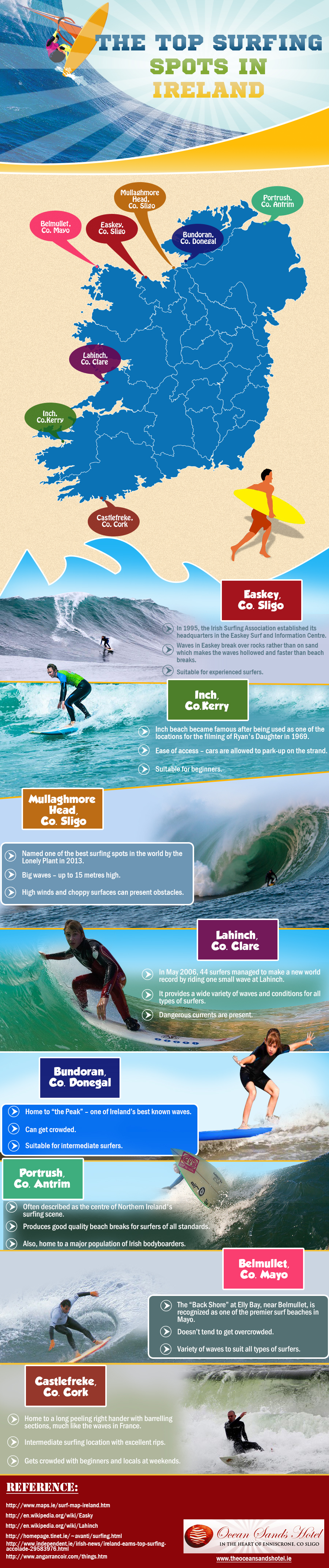 The-Top-Surfing-Spots-in-Ireland
